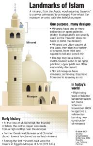 20091202 Minaret