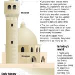 Switzerland: Minarets and Immigration