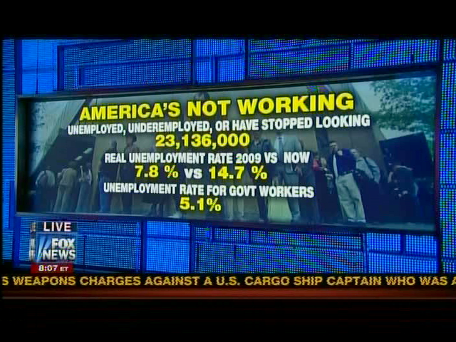 Fox & Friends & Misleading Graphics